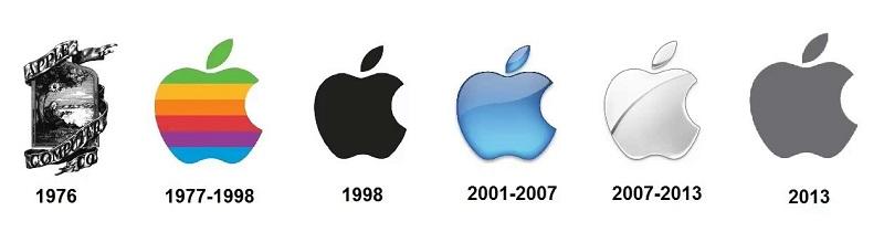 Apple Logo Timeline History
